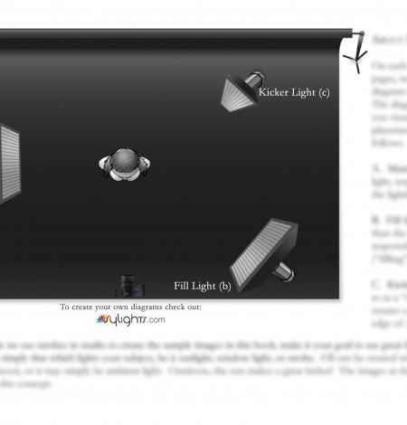 Lighting Guide_003